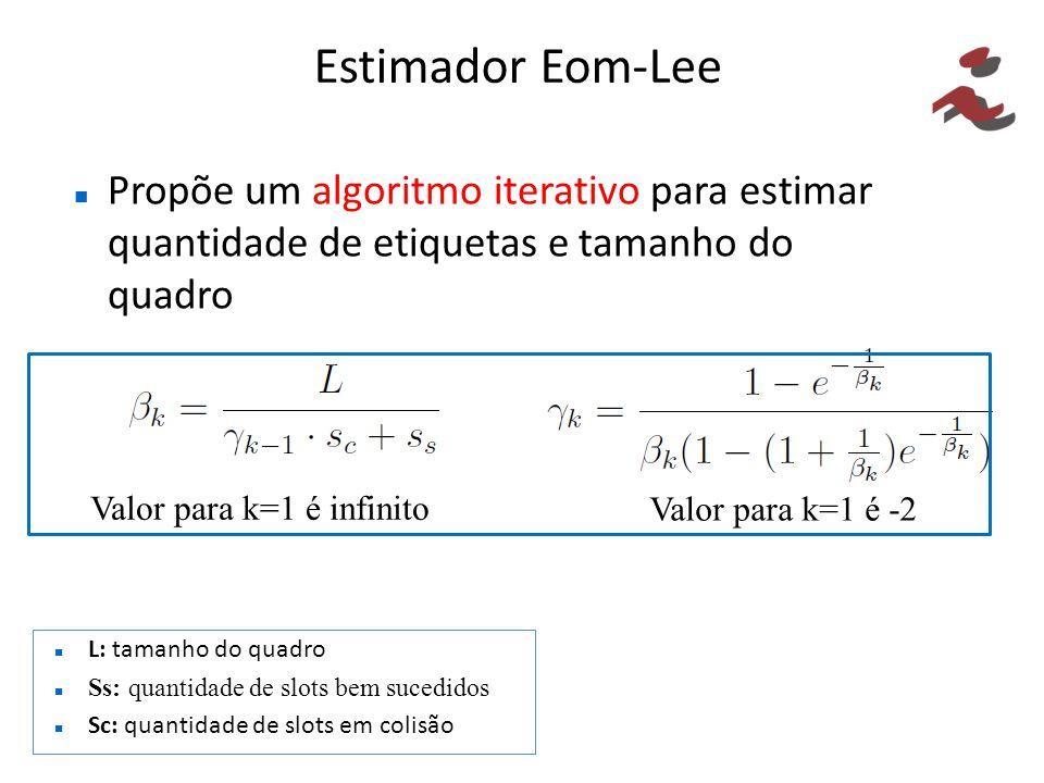 Estimador Eom-Lee Propõe um algoritmo iterativo para estimar quantidade de etiquetas e tamanho do quadro Valor para k=1 é infinito Valor para k=1 é -2