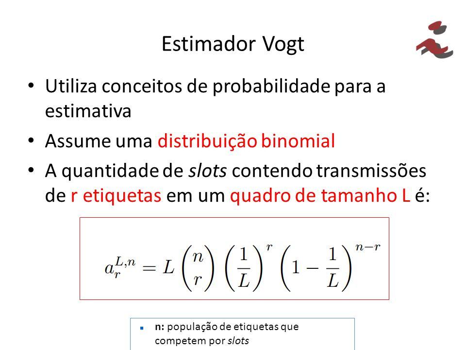 Estimador Vogt Utiliza conceitos de probabilidade para a estimativa Assume uma distribuição binomial A quantidade de slots contendo transmissões de r