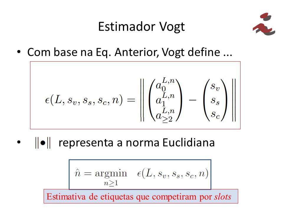 Estimador Vogt Com base na Eq. Anterior, Vogt define... representa a norma Euclidiana Estimativa de etiquetas que competiram por slots