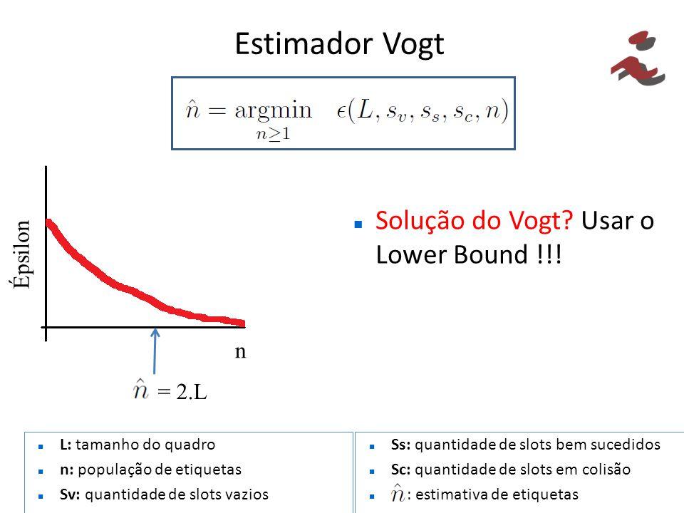 Estimador Vogt n n n Épsilon = 2.L L: tamanho do quadro n: população de etiquetas Sv: quantidade de slots vazios Ss: quantidade de slots bem sucedidos