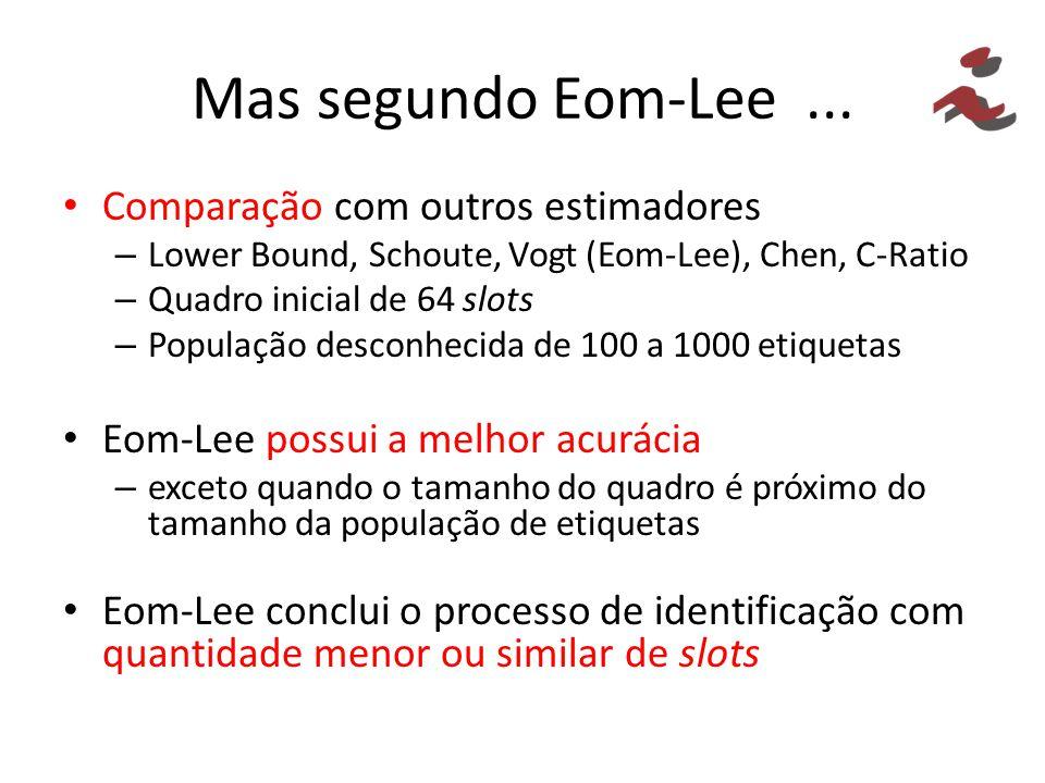 Mas segundo Eom-Lee... Comparação com outros estimadores – Lower Bound, Schoute, Vogt (Eom-Lee), Chen, C-Ratio – Quadro inicial de 64 slots – Populaçã