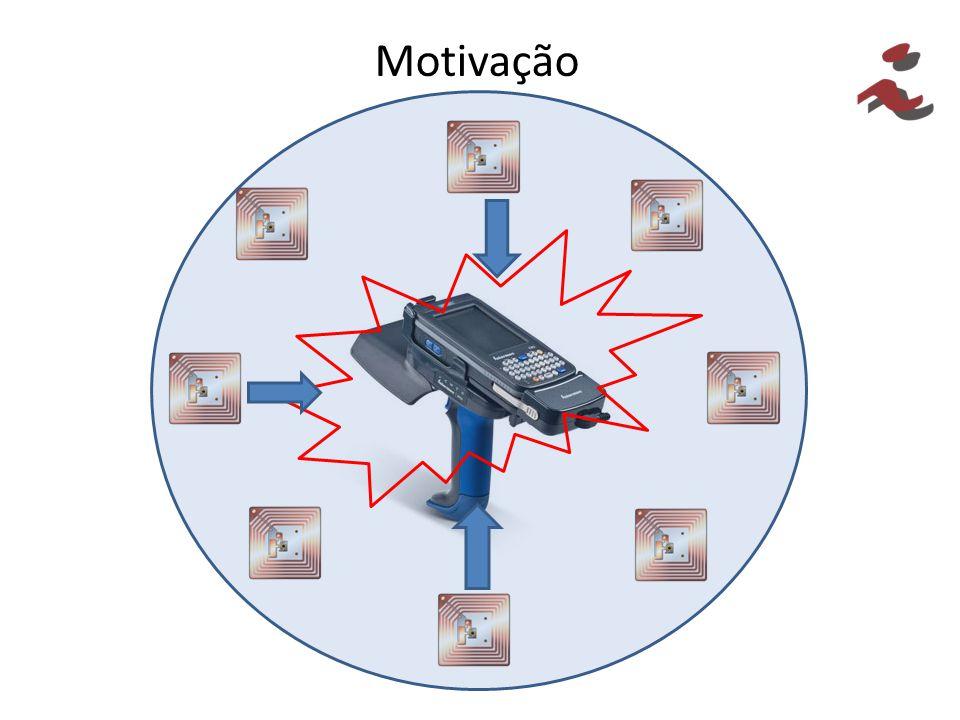 Problema de acesso múltiplo ao meio de comunicação Requer solução diferenciada para sistemas RFID Etiquetas Passivas Poucos recursos computacionais e de memória Incapazes de detectar colisões e de escutar transmissões de outras etiquetas Leitor Etiqueta