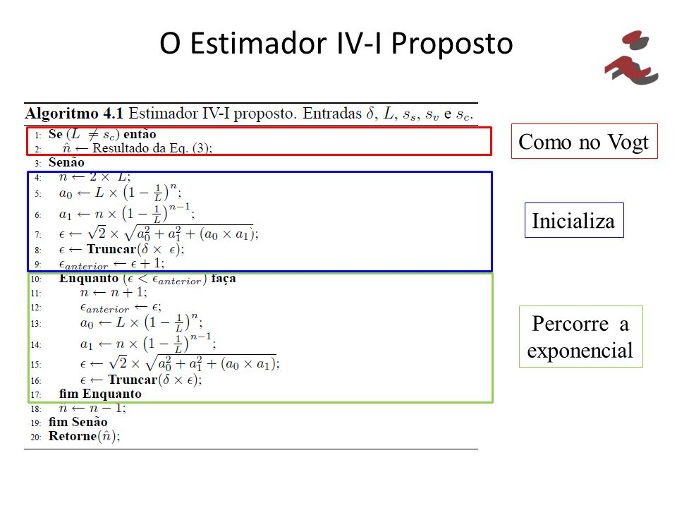 O Estimador IV-I Proposto // Como no Vogt Inicializa Percorre a exponencial
