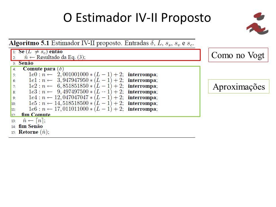 O Estimador IV-II Proposto Como no Vogt // Aproximações