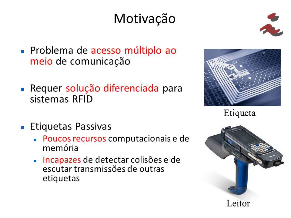 Problema de acesso múltiplo ao meio de comunicação Requer solução diferenciada para sistemas RFID Etiquetas Passivas Poucos recursos computacionais e