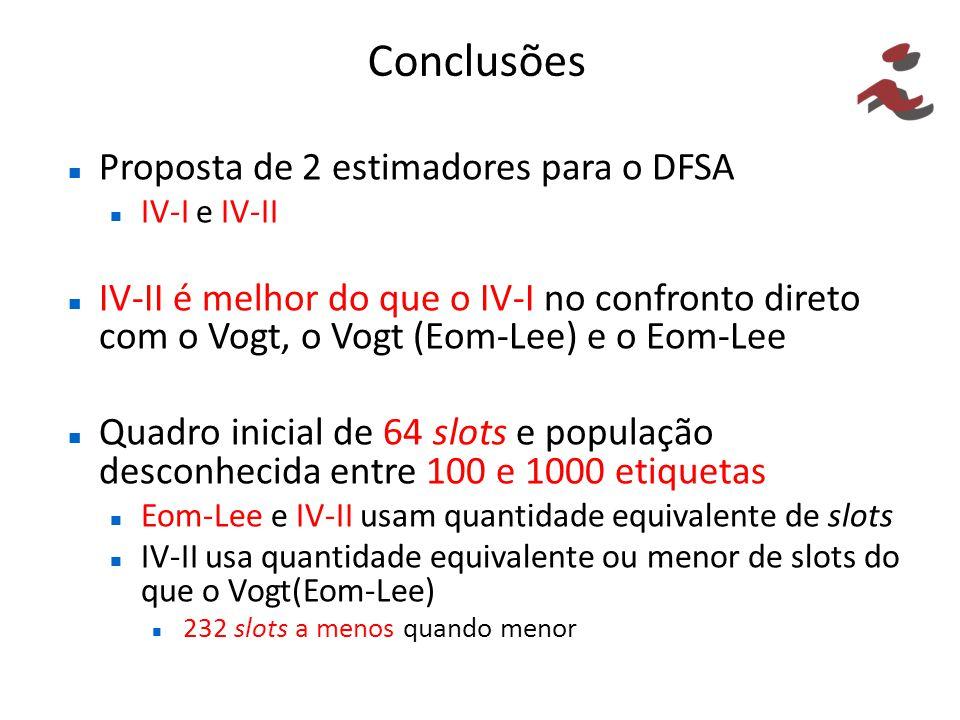 Conclusões Proposta de 2 estimadores para o DFSA IV-I e IV-II IV-II é melhor do que o IV-I no confronto direto com o Vogt, o Vogt (Eom-Lee) e o Eom-Le