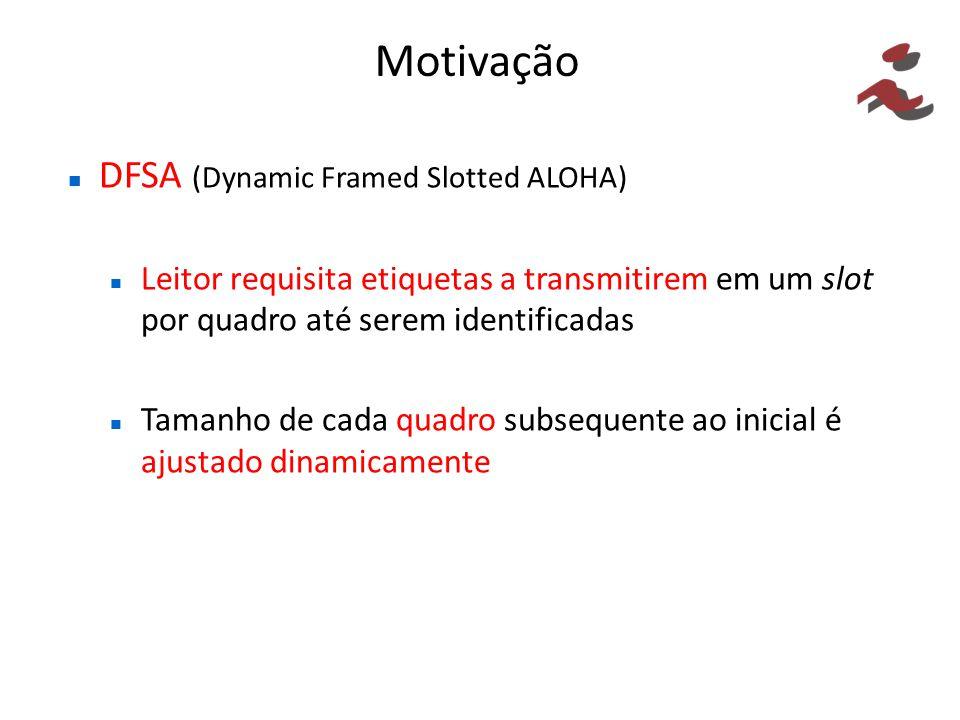 Motivação DFSA (Dynamic Framed Slotted ALOHA) Leitor requisita etiquetas a transmitirem em um slot por quadro até serem identificadas Tamanho de cada