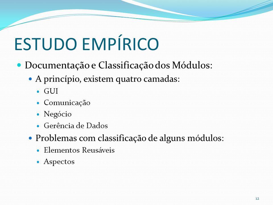 ESTUDO EMPÍRICO Documentação e Classificação dos Módulos: A princípio, existem quatro camadas: GUI Comunicação Negócio Gerência de Dados Problemas com classificação de alguns módulos: Elementos Reusáveis Aspectos 12