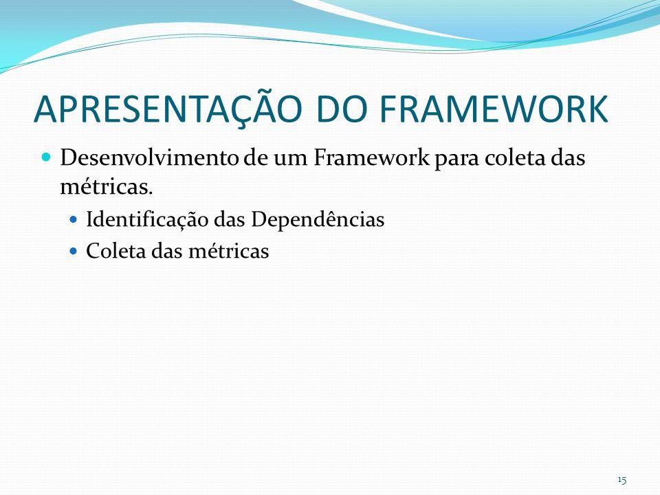 APRESENTAÇÃO DO FRAMEWORK Desenvolvimento de um Framework para coleta das métricas.