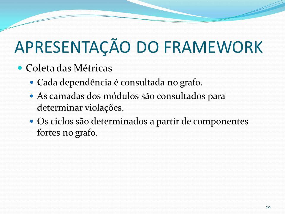 APRESENTAÇÃO DO FRAMEWORK Coleta das Métricas Cada dependência é consultada no grafo.