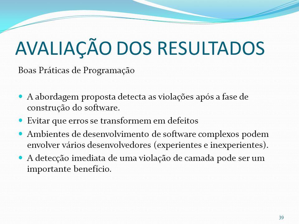 AVALIAÇÃO DOS RESULTADOS Boas Práticas de Programação A abordagem proposta detecta as violações após a fase de construção do software.