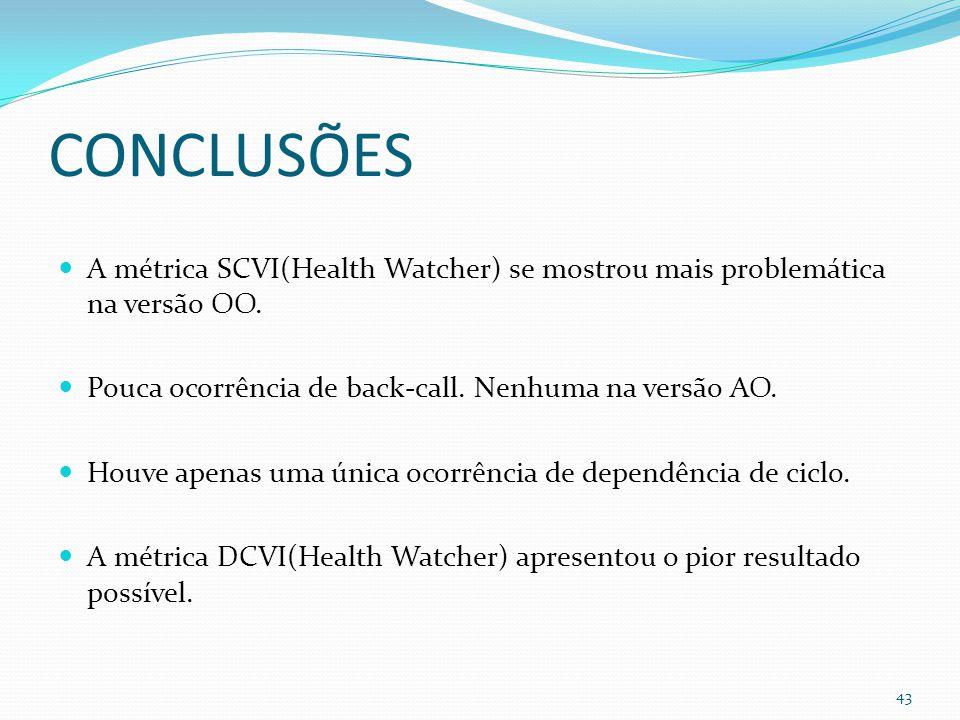 CONCLUSÕES A métrica SCVI(Health Watcher) se mostrou mais problemática na versão OO.