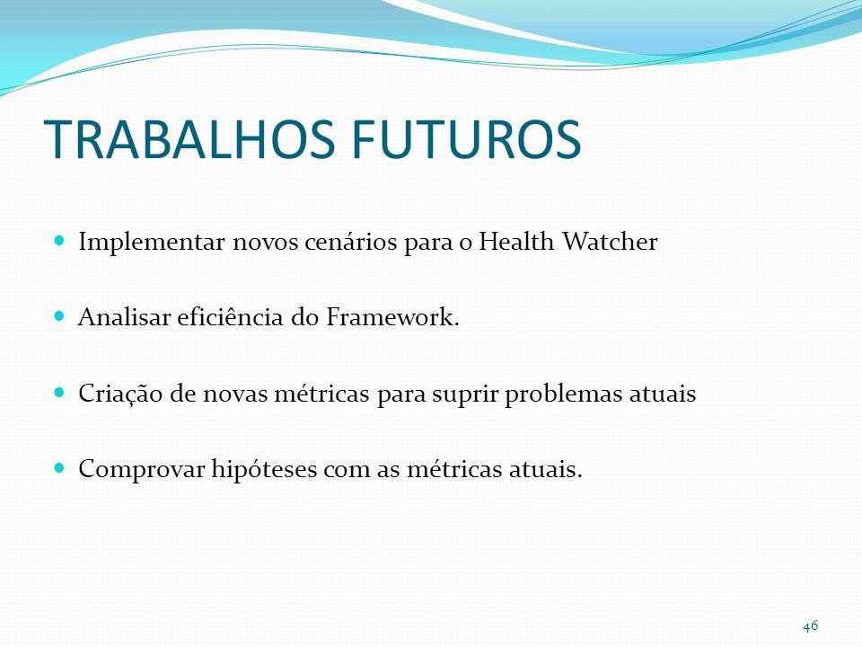 TRABALHOS FUTUROS Implementar novos cenários para o Health Watcher Analisar eficiência do Framework.