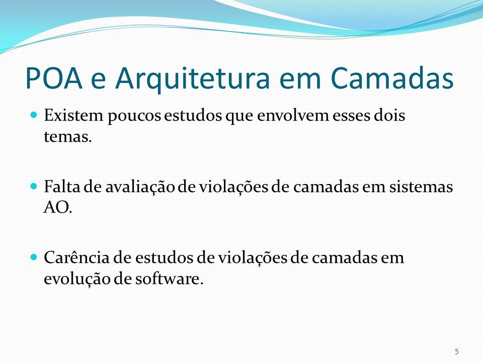 POA e Arquitetura em Camadas Existem poucos estudos que envolvem esses dois temas.