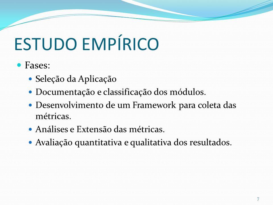 ESTUDO EMPÍRICO Seleção da Aplicação: Health Watcher Já foi utilizado em outros estudos empíricos da área Possui duas versões de implementação: OO (Java) e AO (AspectJ).