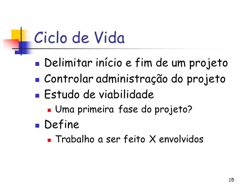 15 Ciclo de Vida Delimitar início e fim de um projeto Controlar administração do projeto Estudo de viabilidade Uma primeira fase do projeto.