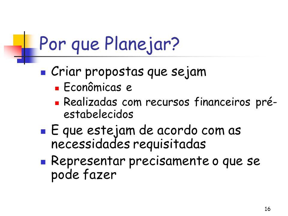 16 Por que Planejar.