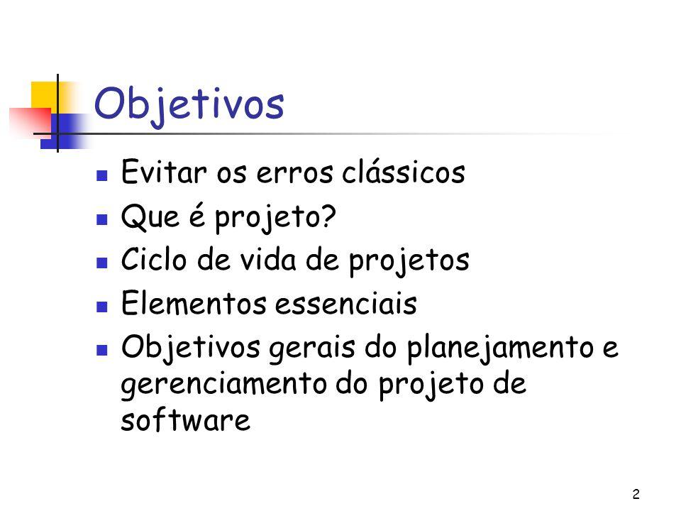 2 Objetivos Evitar os erros clássicos Que é projeto.