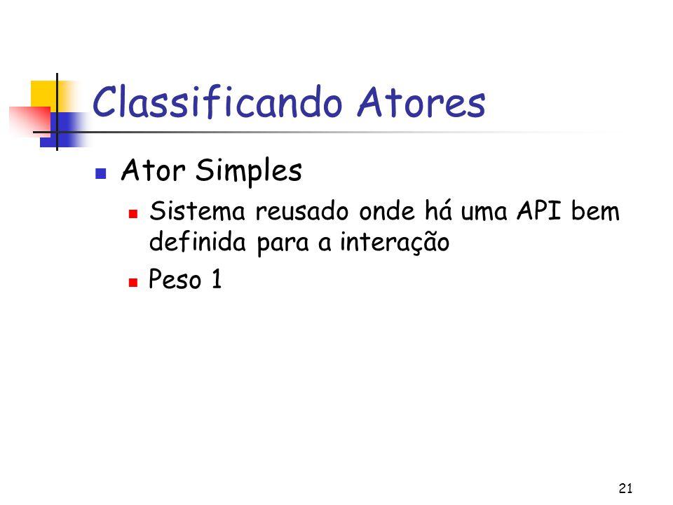 21 Classificando Atores Ator Simples Sistema reusado onde há uma API bem definida para a interação Peso 1
