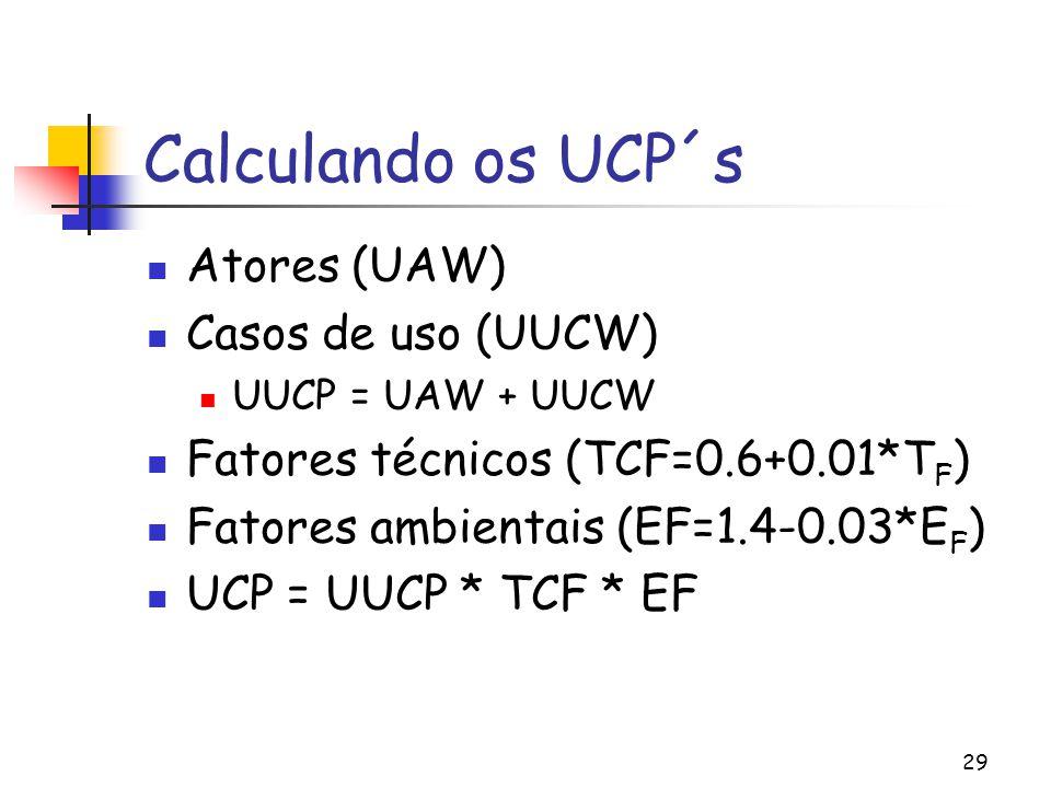 29 Calculando os UCP´s Atores (UAW) Casos de uso (UUCW) UUCP = UAW + UUCW Fatores técnicos (TCF=0.6+0.01*T F ) Fatores ambientais (EF=1.4-0.03*E F ) UCP = UUCP * TCF * EF