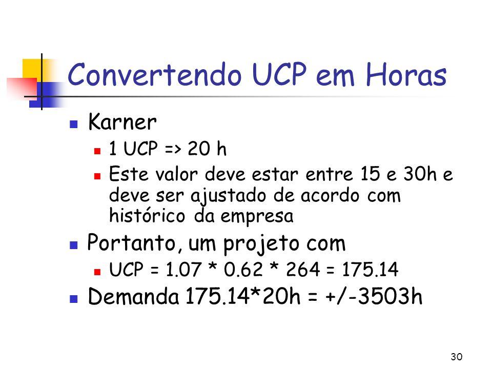 30 Convertendo UCP em Horas Karner 1 UCP => 20 h Este valor deve estar entre 15 e 30h e deve ser ajustado de acordo com histórico da empresa Portanto, um projeto com UCP = 1.07 * 0.62 * 264 = 175.14 Demanda 175.14*20h = +/-3503h