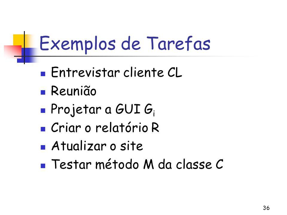 36 Exemplos de Tarefas Entrevistar cliente CL Reunião Projetar a GUI G i Criar o relatório R Atualizar o site Testar método M da classe C