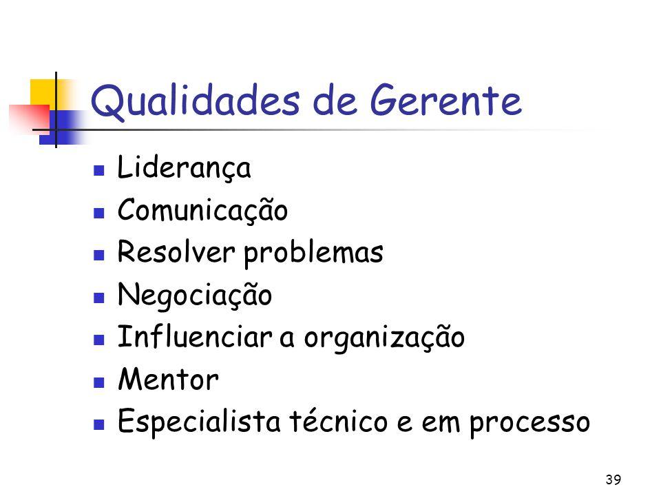 39 Qualidades de Gerente Liderança Comunicação Resolver problemas Negociação Influenciar a organização Mentor Especialista técnico e em processo