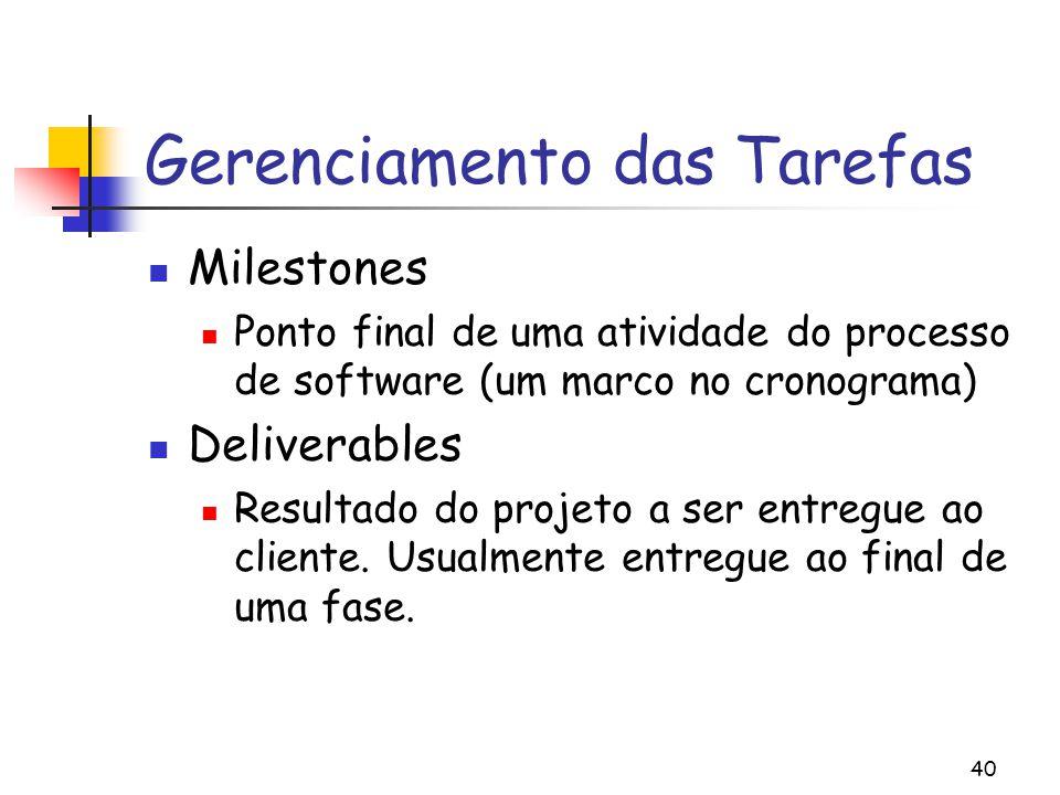 40 Gerenciamento das Tarefas Milestones Ponto final de uma atividade do processo de software (um marco no cronograma) Deliverables Resultado do projeto a ser entregue ao cliente.