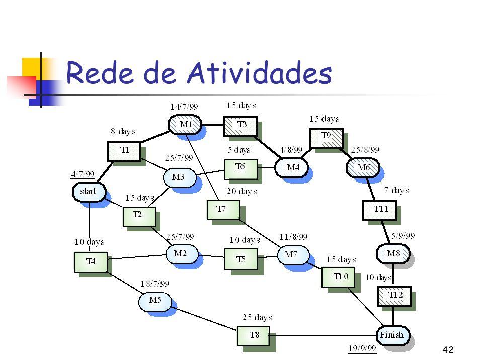 42 Rede de Atividades