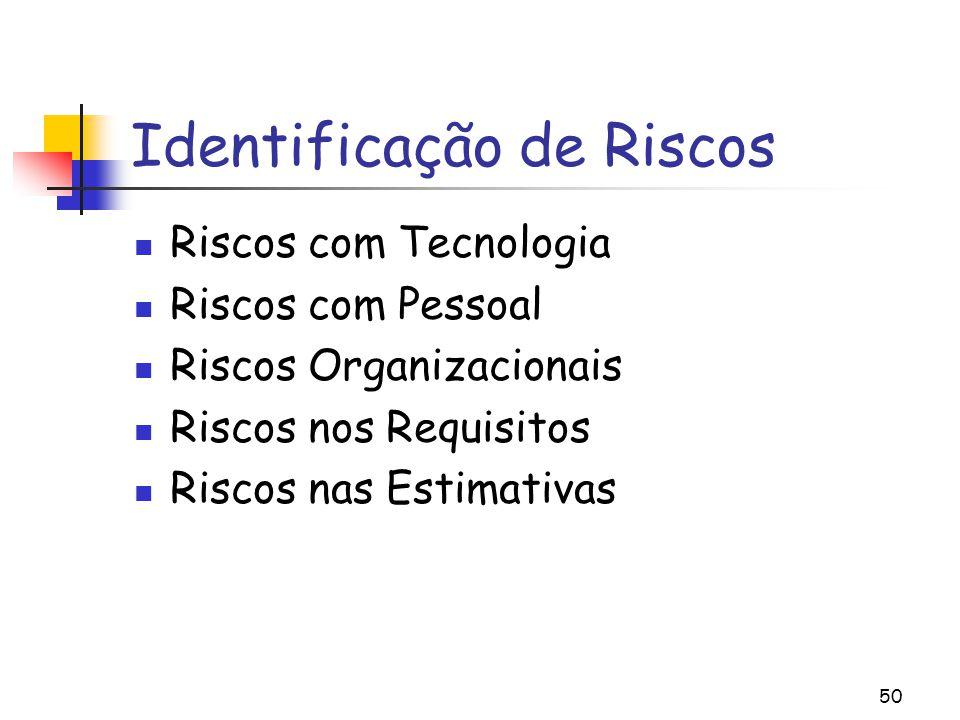 50 Identificação de Riscos Riscos com Tecnologia Riscos com Pessoal Riscos Organizacionais Riscos nos Requisitos Riscos nas Estimativas