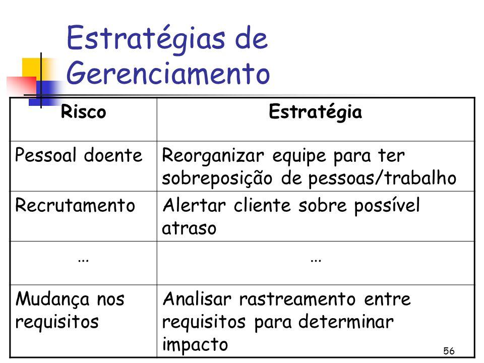 56 Estratégias de Gerenciamento RiscoEstratégia Pessoal doenteReorganizar equipe para ter sobreposição de pessoas/trabalho RecrutamentoAlertar cliente sobre possível atraso …… Mudança nos requisitos Analisar rastreamento entre requisitos para determinar impacto