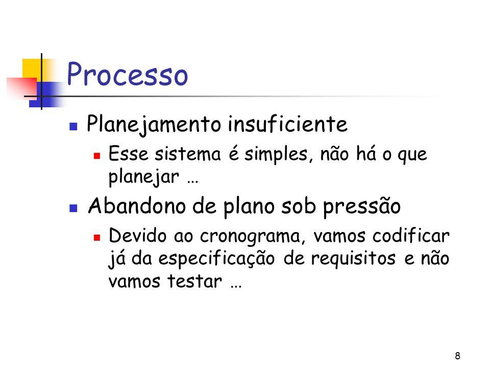 8 Processo Planejamento insuficiente Esse sistema é simples, não há o que planejar … Abandono de plano sob pressão Devido ao cronograma, vamos codificar já da especificação de requisitos e não vamos testar …