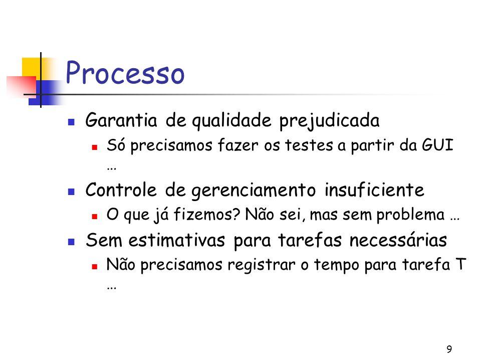 9 Processo Garantia de qualidade prejudicada Só precisamos fazer os testes a partir da GUI … Controle de gerenciamento insuficiente O que já fizemos.