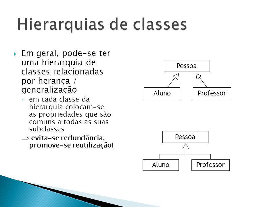 Em geral, pode-se ter uma hierarquia de classes relacionadas por herança / generalização em cada classe da hierarquia colocam-se as propriedades que s