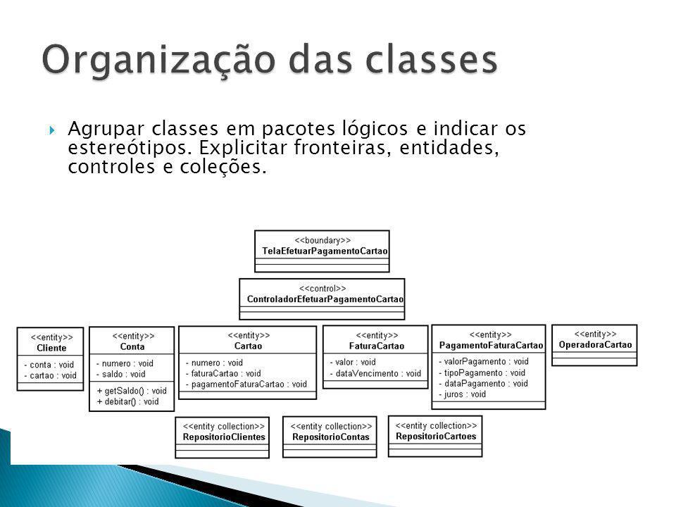 Agrupar classes em pacotes lógicos e indicar os estereótipos. Explicitar fronteiras, entidades, controles e coleções.