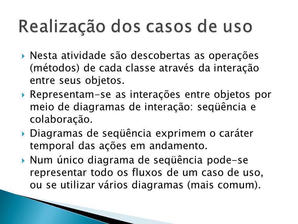 Nesta atividade são descobertas as operações (métodos) de cada classe através da interação entre seus objetos. Representam-se as interações entre obje