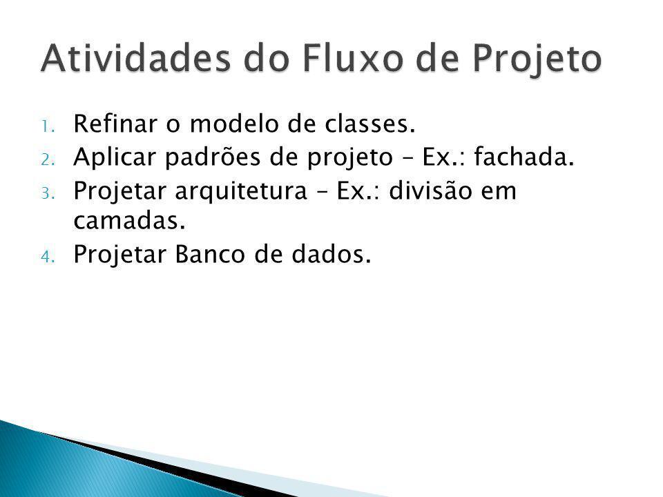 1. Refinar o modelo de classes. 2. Aplicar padrões de projeto – Ex.: fachada. 3. Projetar arquitetura – Ex.: divisão em camadas. 4. Projetar Banco de