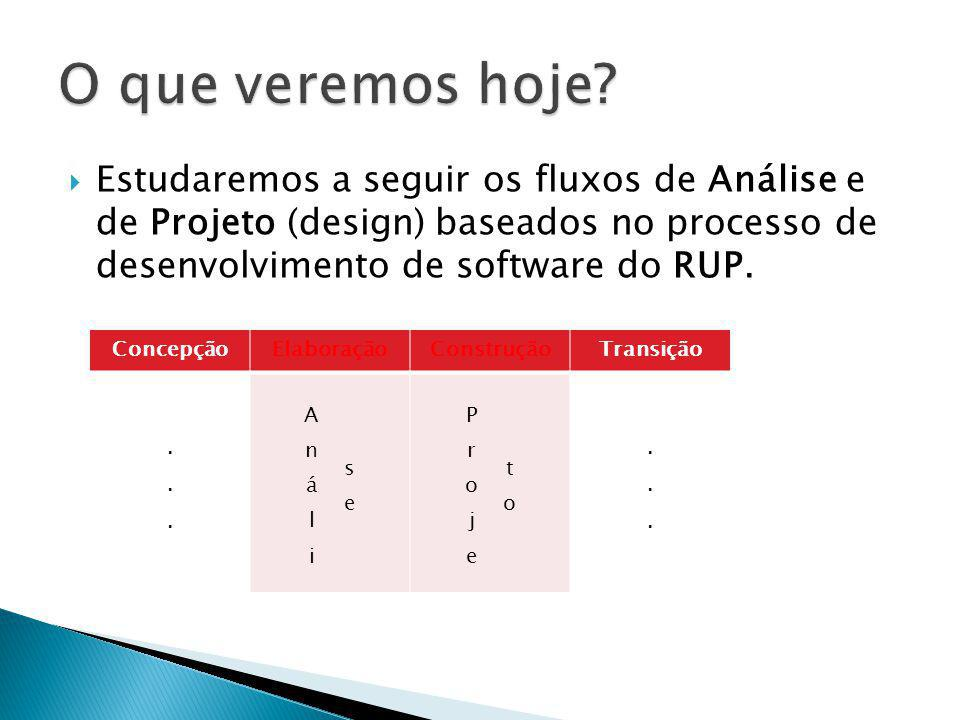 Estudaremos a seguir os fluxos de Análise e de Projeto (design) baseados no processo de desenvolvimento de software do RUP. ConcepçãoElaboraçãoConstru