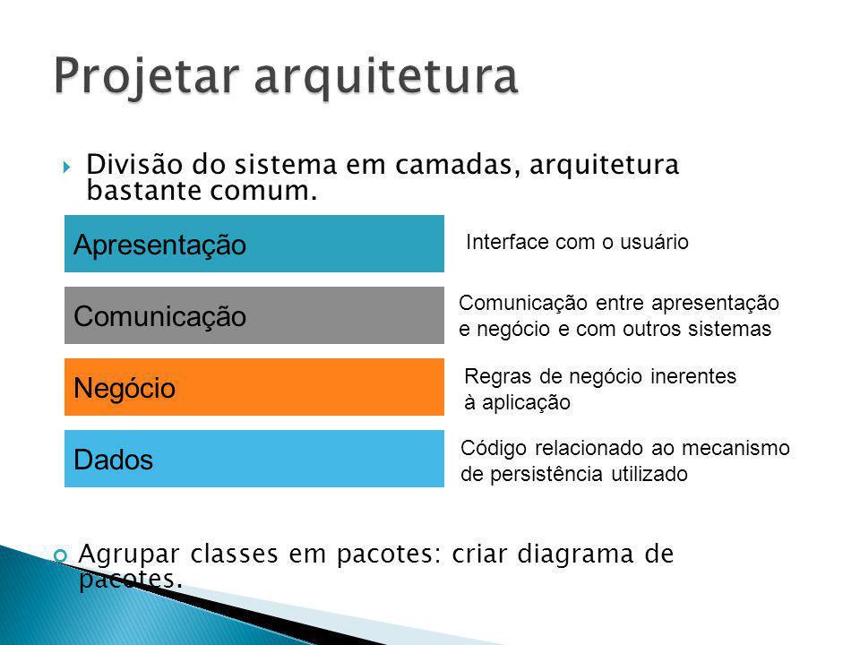 Divisão do sistema em camadas, arquitetura bastante comum. Apresentação Negócio Dados Interface com o usuário Regras de negócio inerentes à aplicação