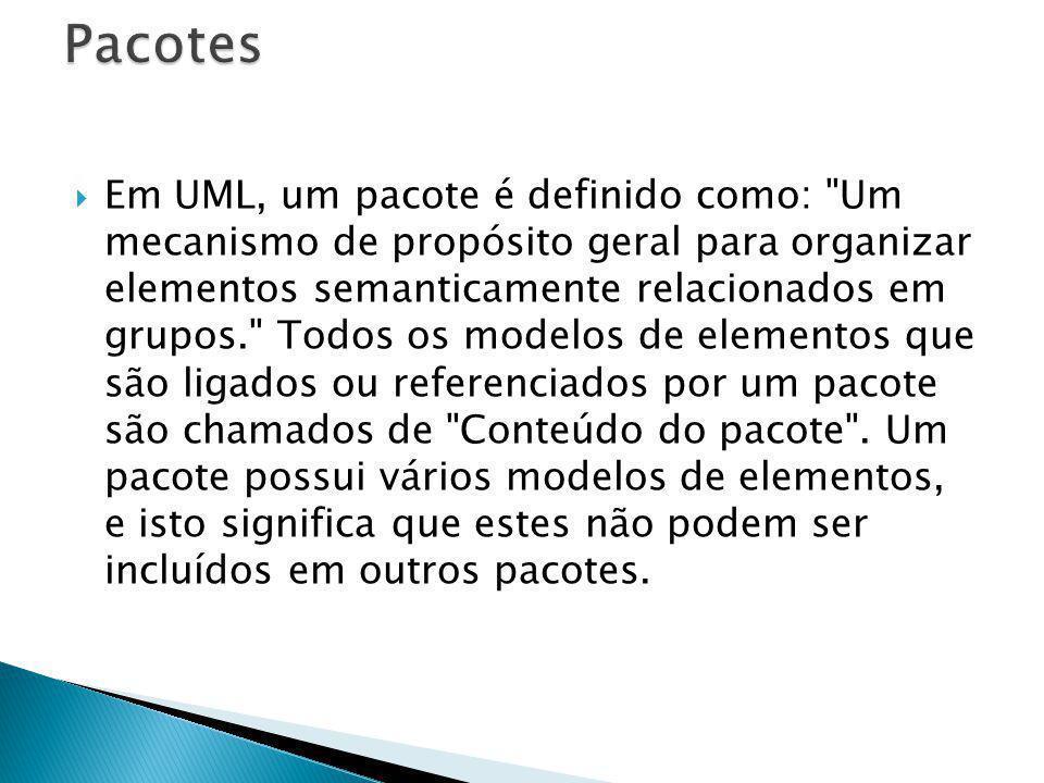 Em UML, um pacote é definido como:
