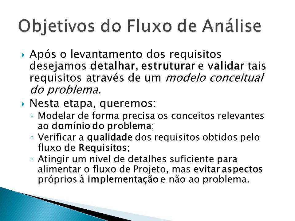 O fluxo de Análise forneceu o primeiro modelo da arquitetura do sistema.
