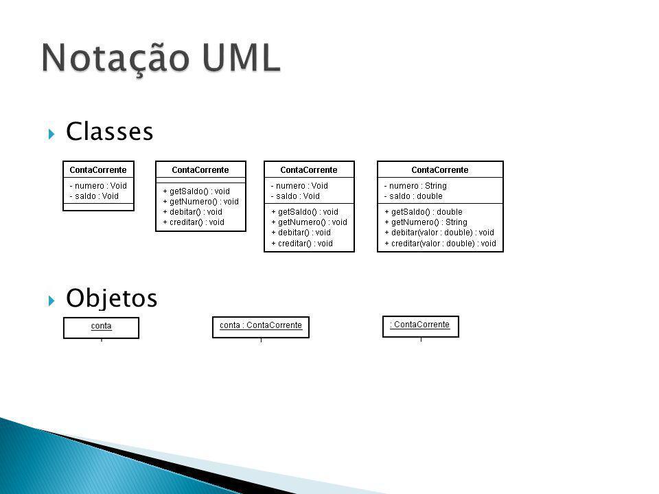 Estereótipos de classes Fronteira > : Modela interação entre um ator e o sistema.