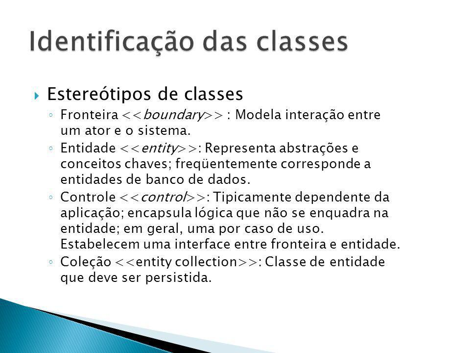 Estereótipos de classes Fronteira > : Modela interação entre um ator e o sistema. Entidade >: Representa abstrações e conceitos chaves; freqüentemente
