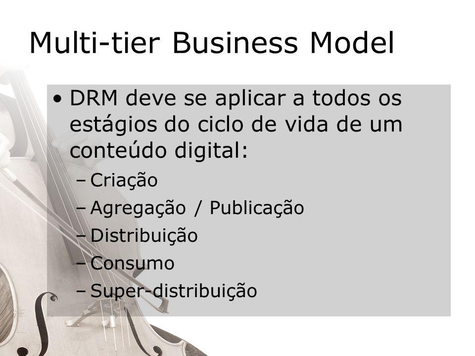 Multi-tier Business Model DRM deve se aplicar a todos os estágios do ciclo de vida de um conteúdo digital: –Criação –Agregação / Publicação –Distribuição –Consumo –Super-distribuição