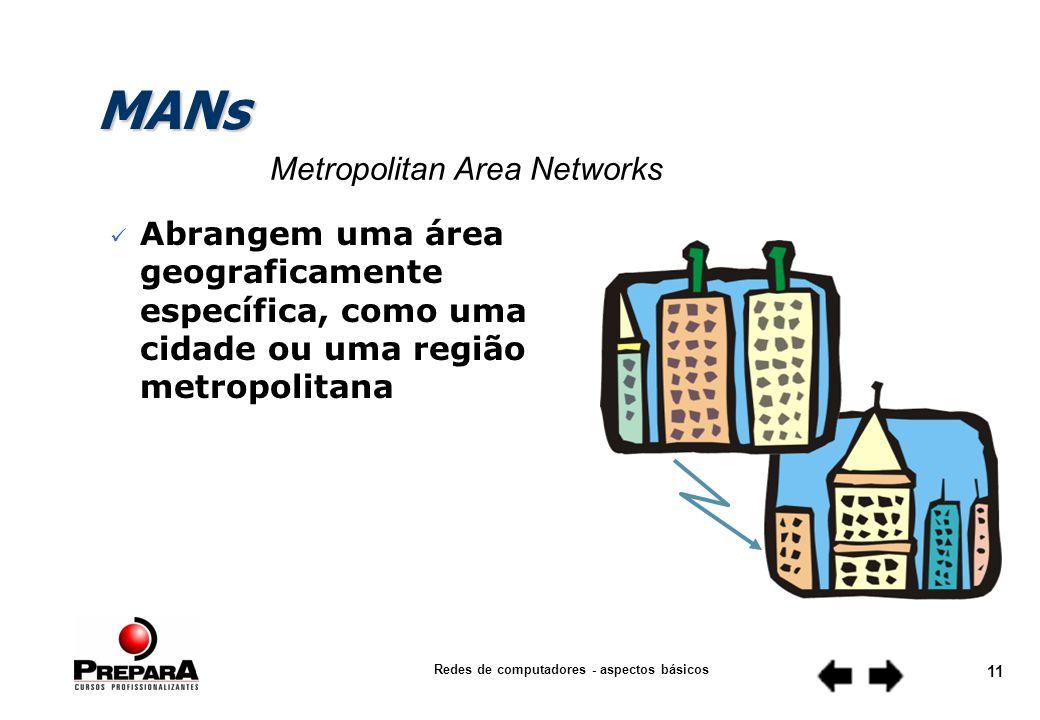 Redes de computadores - aspectos básicos 10 LANs Equipamentos interligados operando em distâncias curtas Geralmente distribuídos em um único prédio ou por prédios vizinhos Alta velocidade Local Area Networks