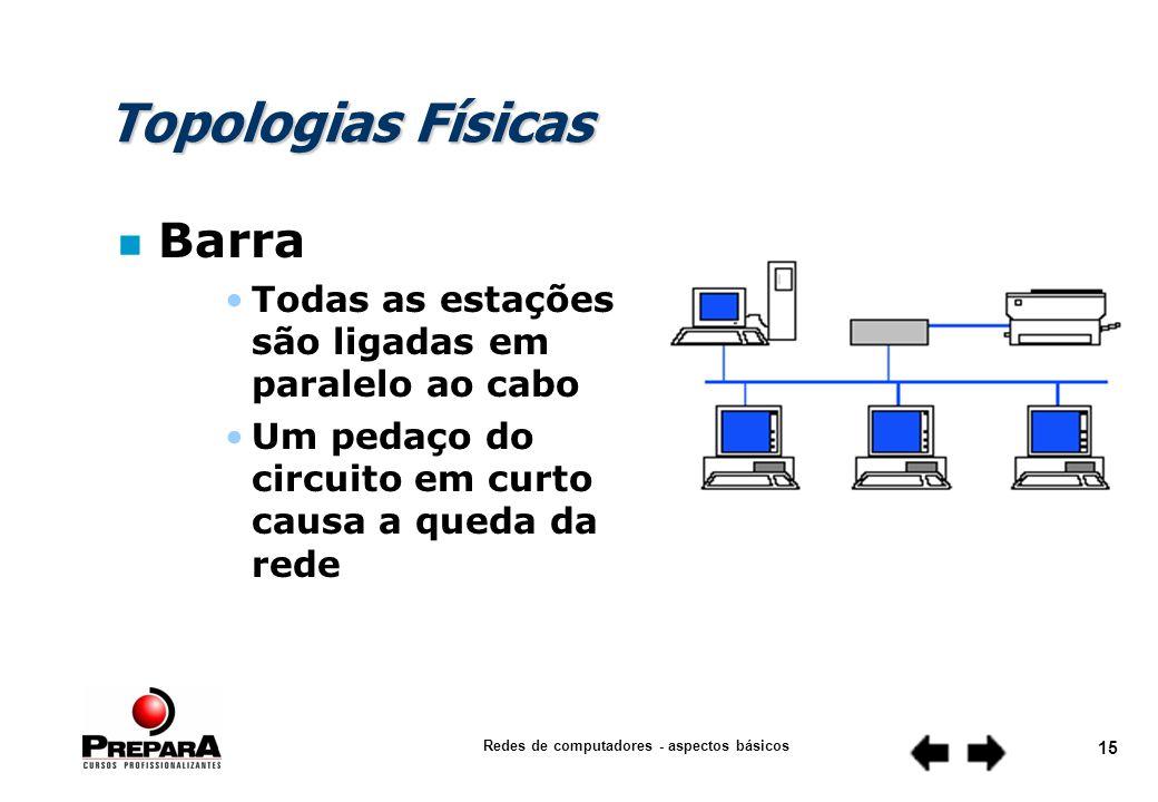 Redes de computadores - aspectos básicos 14 Topologias Físicas n Barra n Anel n Estrela n Redes híbridas