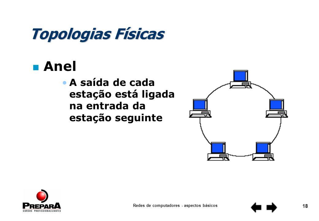 Redes de computadores - aspectos básicos 17 Topologias Físicas n Barra O fluxo de dados é bidirecional.