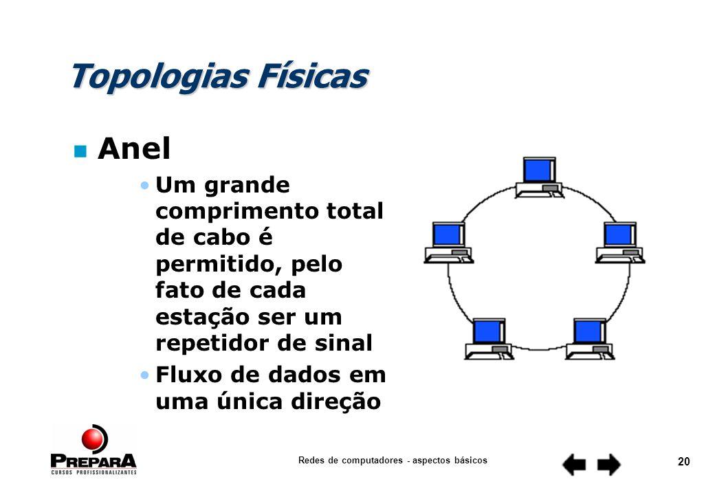 Redes de computadores - aspectos básicos 19 Topologias Físicas n Anel A confiabilidade da rede depende da confiabilidade de cada nó (estação) e da confiabilidade da implementação do anel