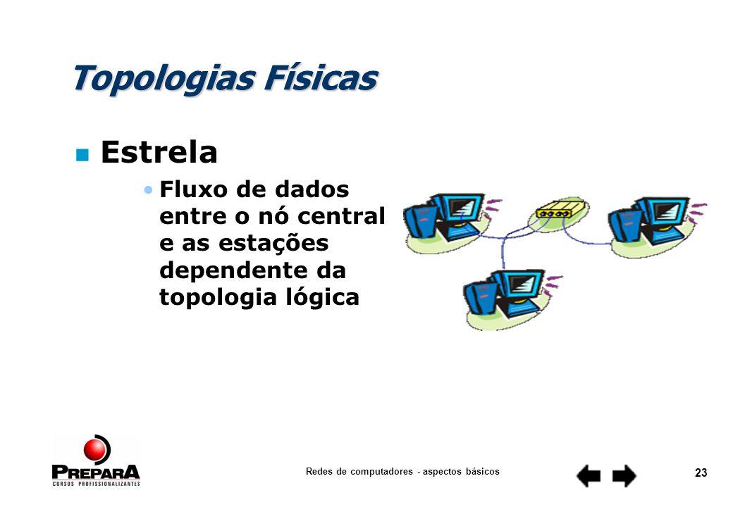 Redes de computadores - aspectos básicos 22 Topologias Físicas n Estrela Tamanho da rede dependente do comprimento máximo do cabo entre o nó central e uma estação Número de estações limitado pelo nó central