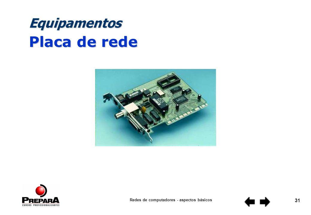 Redes de computadores - aspectos básicos 30 Equipamentos n Placas n Hubs n Switches n Roteadores n Bridges n Repetidores n Modems